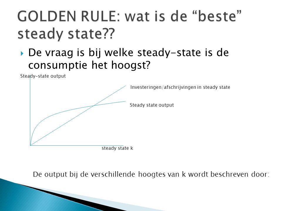  De vraag is bij welke steady-state is de consumptie het hoogst? Steady-state output Steady state output steady state k Investeringen/afschrijvingen