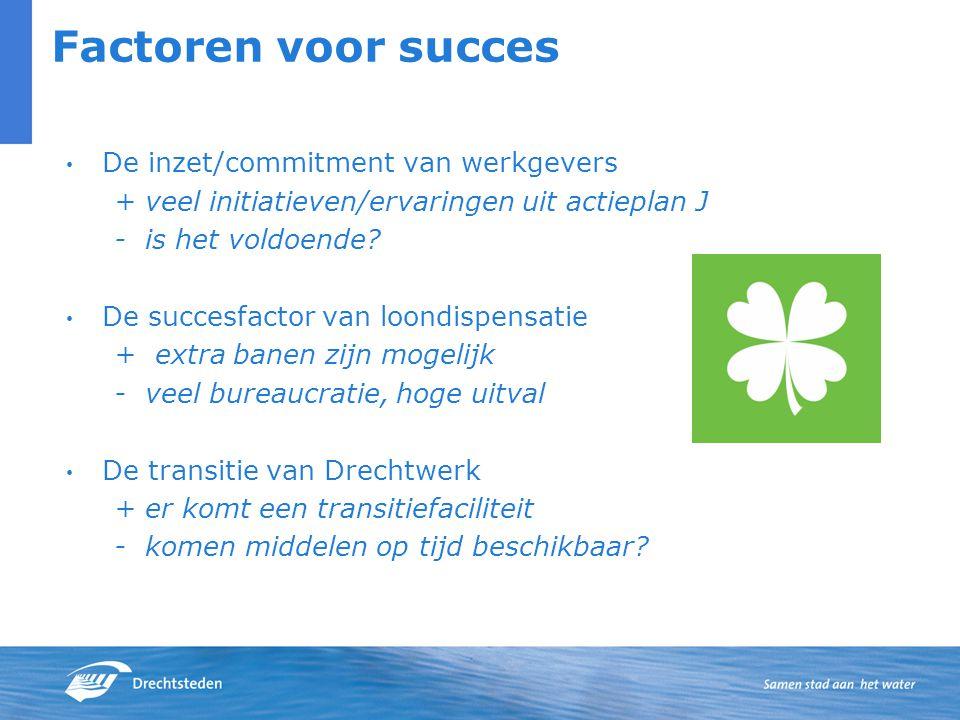 Factoren voor succes De inzet/commitment van werkgevers + veel initiatieven/ervaringen uit actieplan J - is het voldoende.