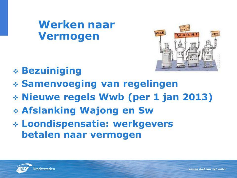 Werken naar Vermogen  Bezuiniging  Samenvoeging van regelingen  Nieuwe regels Wwb (per 1 jan 2013)  Afslanking Wajong en Sw  Loondispensatie: werkgevers betalen naar vermogen
