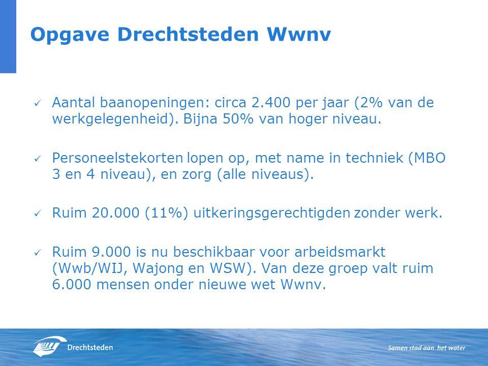 Opgave Drechtsteden Wwnv Aantal baanopeningen: circa 2.400 per jaar (2% van de werkgelegenheid).