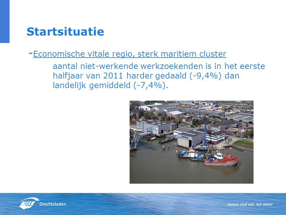 Startsituatie - Economische vitale regio, sterk maritiem cluster aantal niet-werkende werkzoekenden is in het eerste halfjaar van 2011 harder gedaald (-9,4%) dan landelijk gemiddeld (-7,4%).