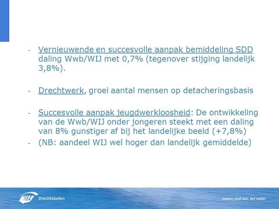- Vernieuwende en succesvolle aanpak bemiddeling SDD daling Wwb/WIJ met 0,7% (tegenover stijging landelijk 3,8%).