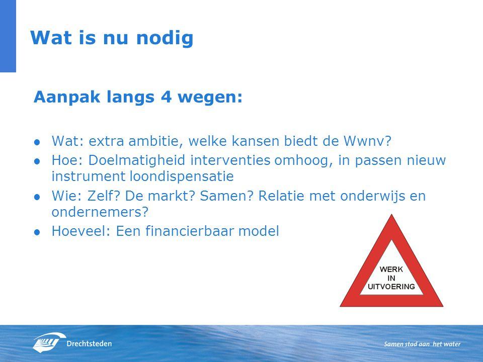 Wat is nu nodig Aanpak langs 4 wegen: Wat: extra ambitie, welke kansen biedt de Wwnv.