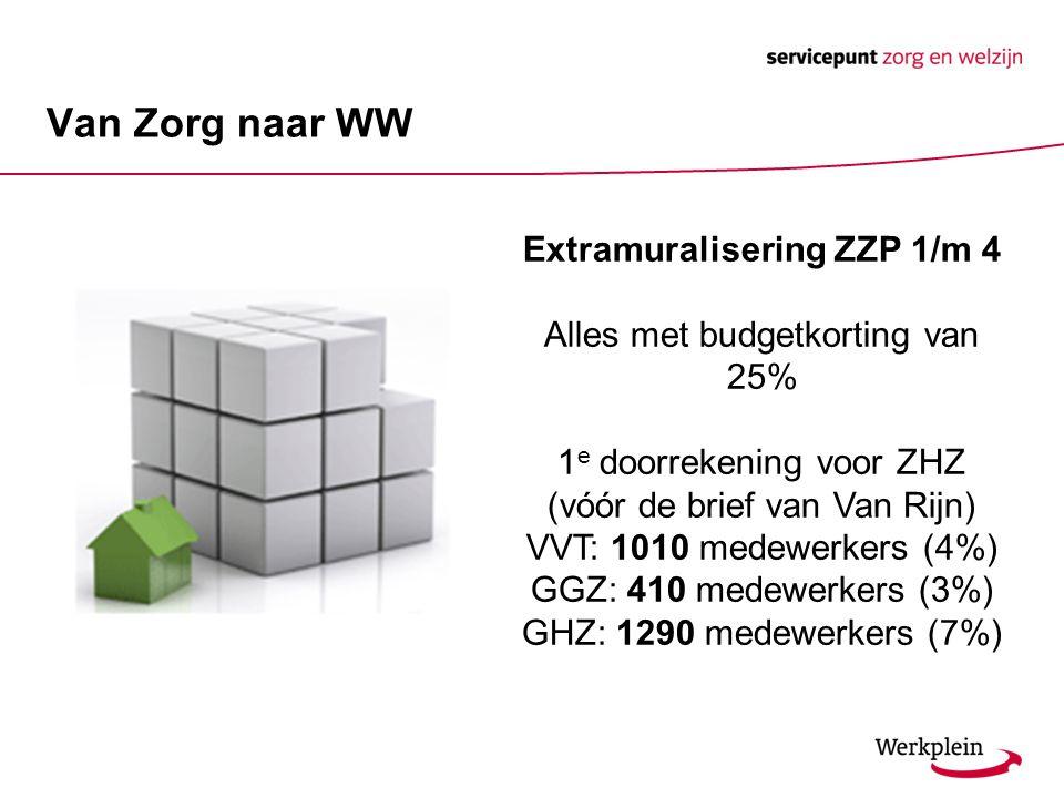 Extramuralisering ZZP 1/m 4 Alles met budgetkorting van 25% 1 e doorrekening voor ZHZ (vóór de brief van Van Rijn) VVT: 1010 medewerkers (4%) GGZ: 410 medewerkers (3%) GHZ: 1290 medewerkers (7%) Van Zorg naar WW