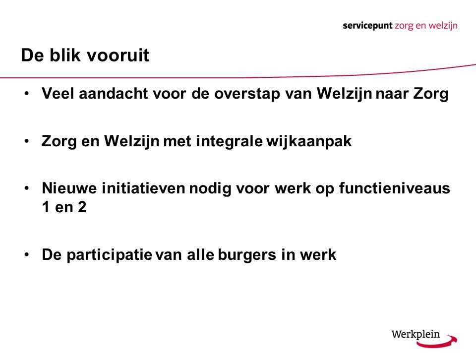Veel aandacht voor de overstap van Welzijn naar Zorg Zorg en Welzijn met integrale wijkaanpak Nieuwe initiatieven nodig voor werk op functieniveaus 1