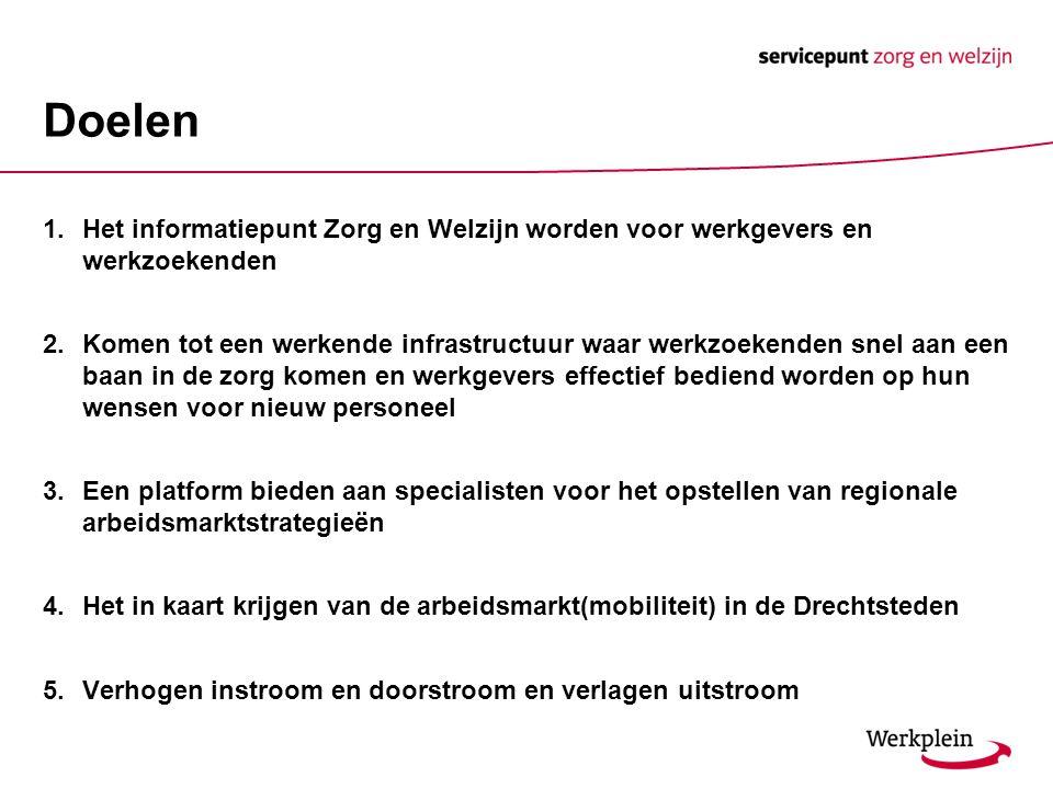 Doelen 1.Het informatiepunt Zorg en Welzijn worden voor werkgevers en werkzoekenden 2.Komen tot een werkende infrastructuur waar werkzoekenden snel aa