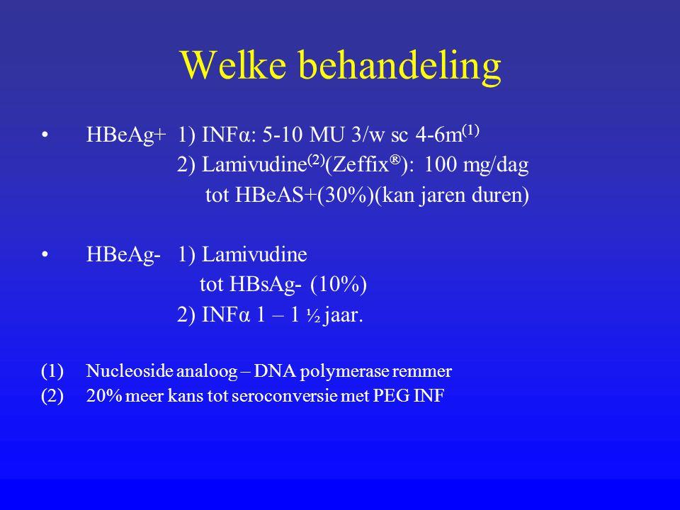 Welke behandeling HBeAg+1) INFα: 5-10 MU 3/w sc 4-6m (1) 2) Lamivudine (2) (Zeffix ® ): 100 mg/dag tot HBeAS+(30%)(kan jaren duren) HBeAg-1) Lamivudin