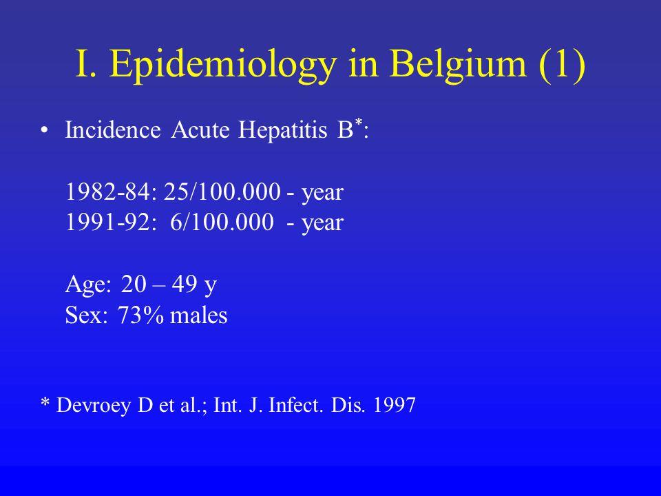 I. Epidemiology in Belgium (1) Incidence Acute Hepatitis B * : 1982-84: 25/100.000 - year 1991-92: 6/100.000 - year Age: 20 – 49 y Sex: 73% males * De