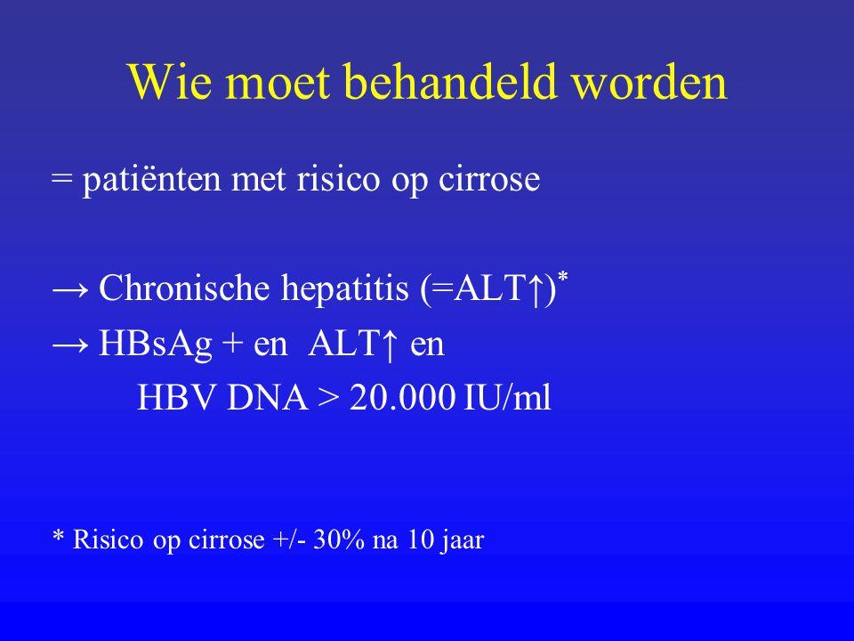 Wie moet niet behandeld worden = HBsAg: + ALT: nl HBV DNA PCR- neg: blijvend risico op HCC.