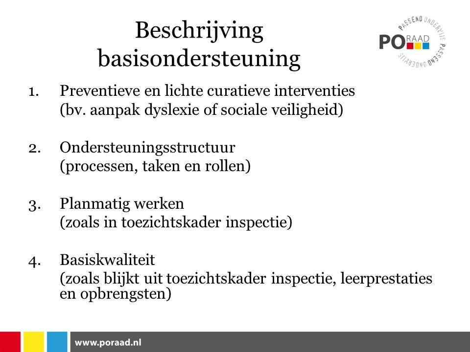 Beschrijving basisondersteuning 1.Preventieve en lichte curatieve interventies (bv.