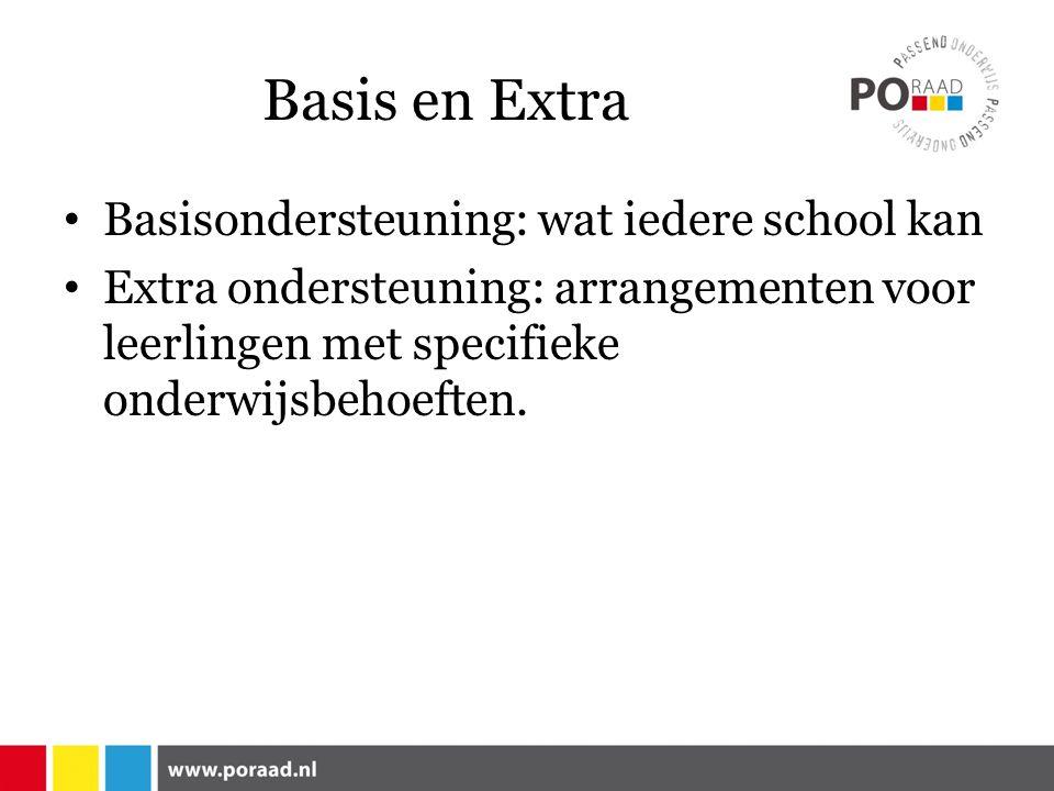 Basis en Extra Basisondersteuning: wat iedere school kan Extra ondersteuning: arrangementen voor leerlingen met specifieke onderwijsbehoeften.