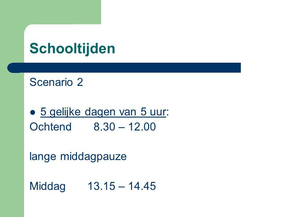 Schooltijden Scenario 2 5 gelijke dagen van 5 uur: Ochtend 8.30 – 12.00 lange middagpauze Middag13.15 – 14.45