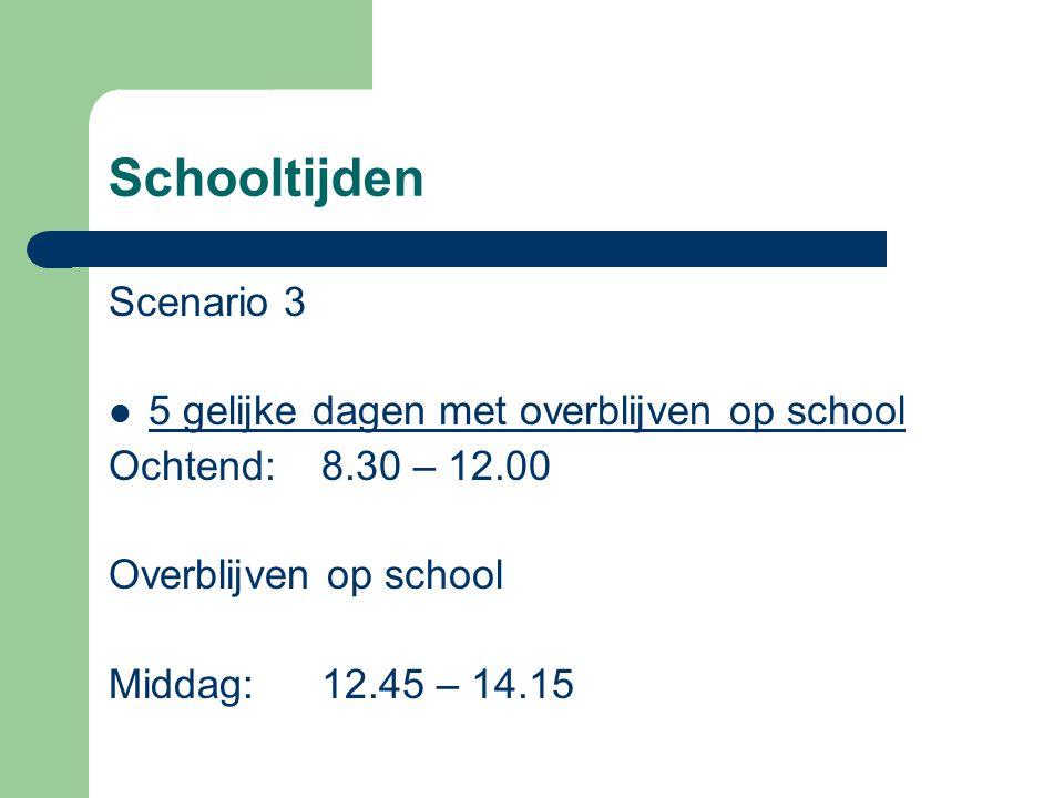 Schooltijden Scenario 3 5 gelijke dagen met overblijven op school Ochtend:8.30 – 12.00 Overblijven op school Middag:12.45 – 14.15