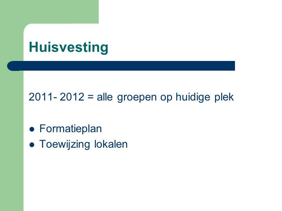 Huisvesting 2011- 2012 = alle groepen op huidige plek Formatieplan Toewijzing lokalen