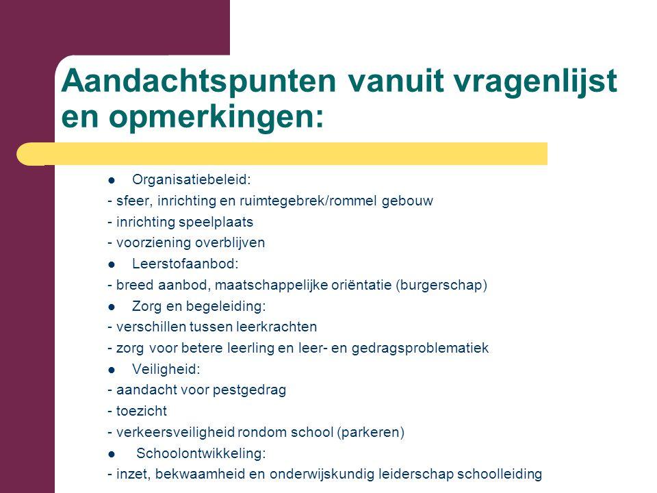 Organisatiebeleid: - sfeer, inrichting en ruimtegebrek/rommel gebouw - inrichting speelplaats - voorziening overblijven Leerstofaanbod: - breed aanbod, maatschappelijke oriëntatie (burgerschap) Zorg en begeleiding: - verschillen tussen leerkrachten - zorg voor betere leerling en leer- en gedragsproblematiek Veiligheid: - aandacht voor pestgedrag - toezicht - verkeersveiligheid rondom school (parkeren) Schoolontwikkeling: - inzet, bekwaamheid en onderwijskundig leiderschap schoolleiding Aandachtspunten vanuit vragenlijst en opmerkingen: