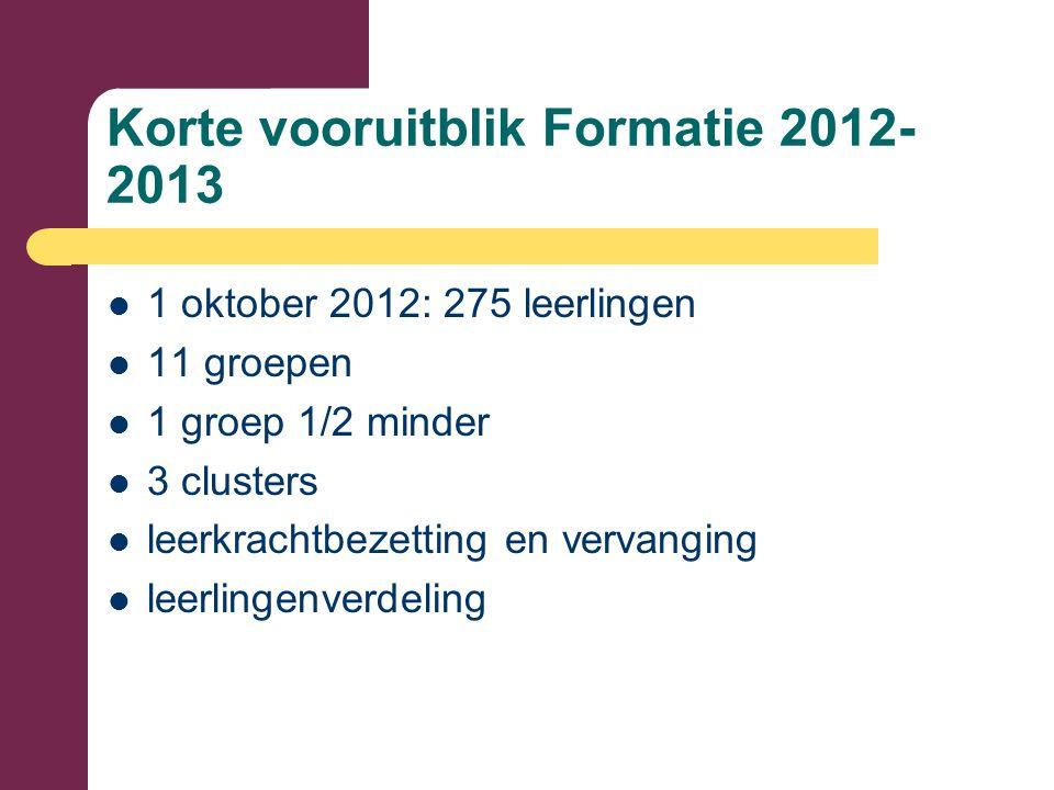 Korte vooruitblik Formatie 2012- 2013 1 oktober 2012: 275 leerlingen 11 groepen 1 groep 1/2 minder 3 clusters leerkrachtbezetting en vervanging leerlingenverdeling
