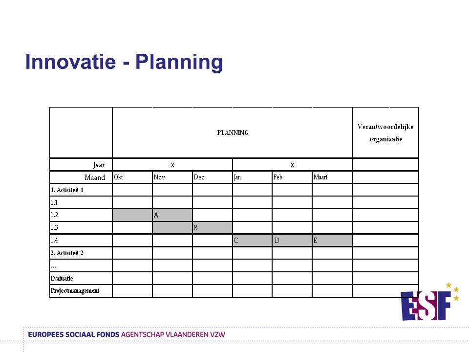 Innovatie - Planning