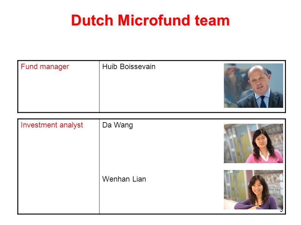 13 2.Introductie Microfinanciering Lezingen 1. Wat is microfinanciering 2.