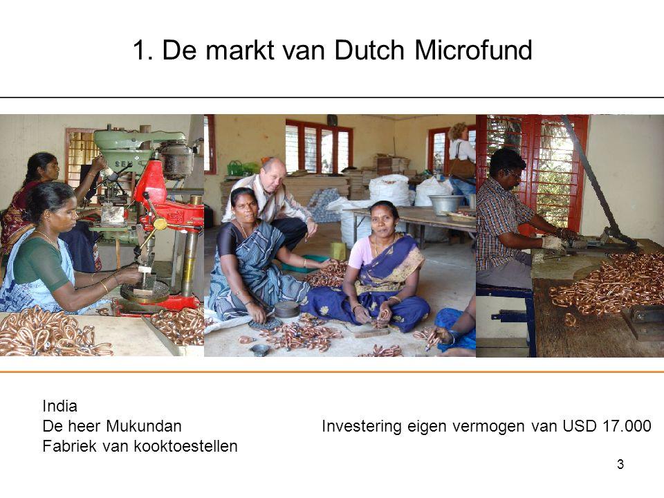 3 India De heer Mukundan Investering eigen vermogen van USD 17.000 Fabriek van kooktoestellen 1.