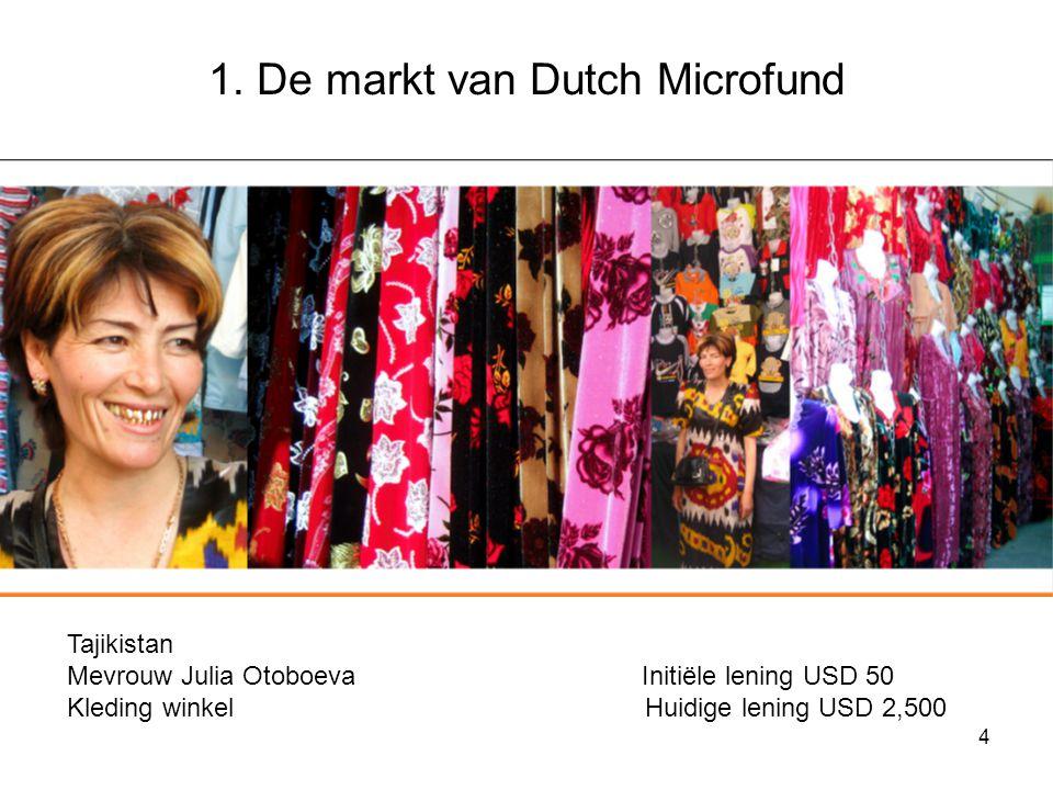 4 Tajikistan Mevrouw Julia Otoboeva Initiële lening USD 50 Kleding winkel Huidige lening USD 2,500 1.