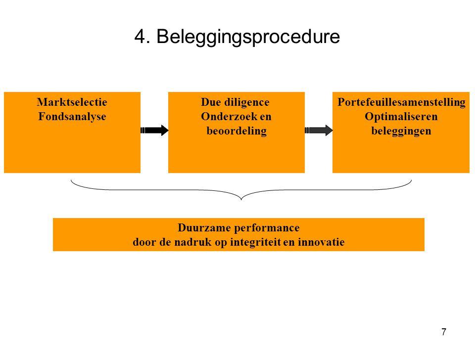 7 Marktselectie Fondsanalyse Due diligence Onderzoek en beoordeling Portefeuillesamenstelling Optimaliseren beleggingen Duurzame performance door de nadruk op integriteit en innovatie 4.