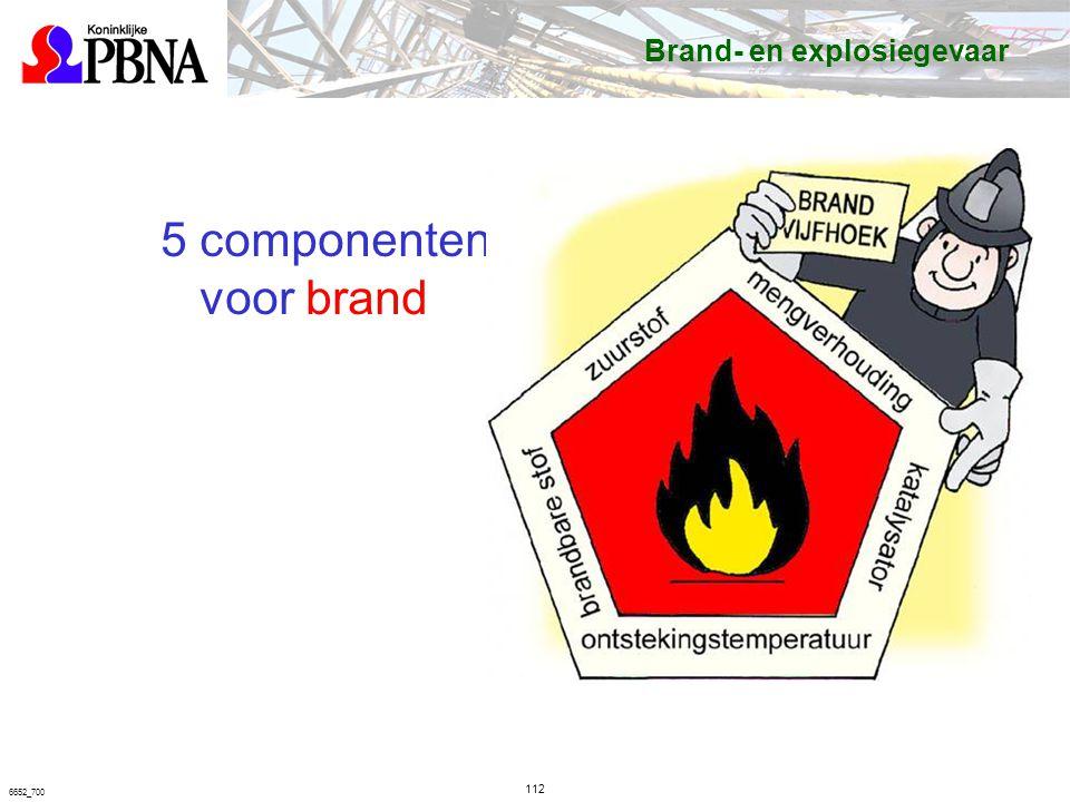 112 6652_700 5 componenten voor brand Brand- en explosiegevaar