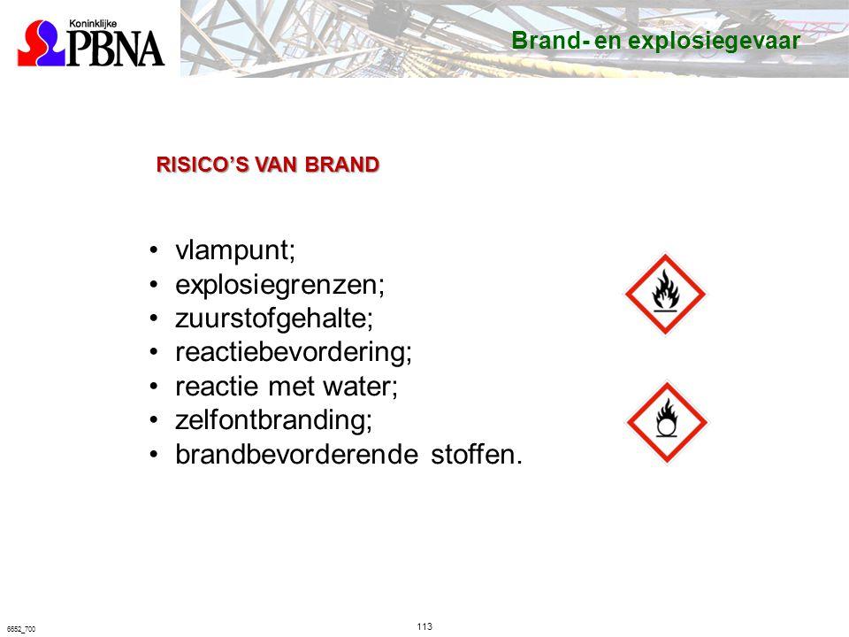 113 6652_700 RISICO'S VAN BRAND vlampunt; explosiegrenzen; zuurstofgehalte; reactiebevordering; reactie met water; zelfontbranding; brandbevorderende stoffen.