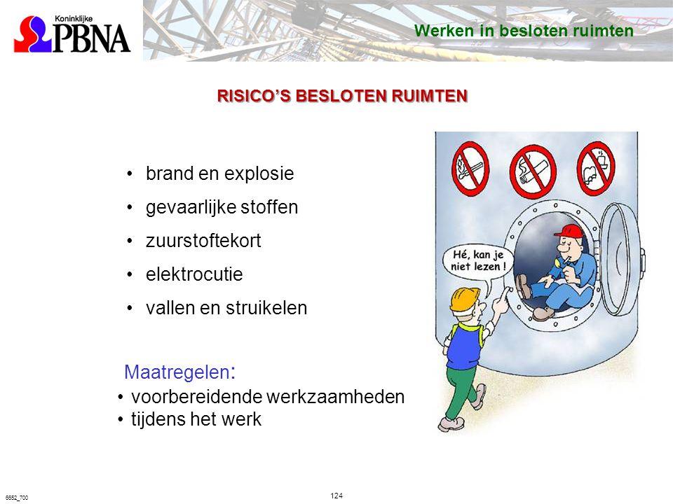 124 6652_700 RISICO'S BESLOTEN RUIMTEN brand en explosie gevaarlijke stoffen zuurstoftekort elektrocutie vallen en struikelen Werken in besloten ruimten Maatregelen : voorbereidende werkzaamheden tijdens het werk