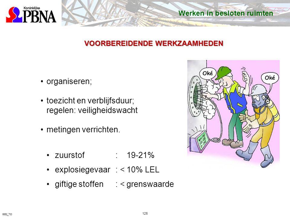 125 6652_700 VOORBEREIDENDE WERKZAAMHEDEN organiseren; toezicht en verblijfsduur; regelen: veiligheidswacht metingen verrichten.