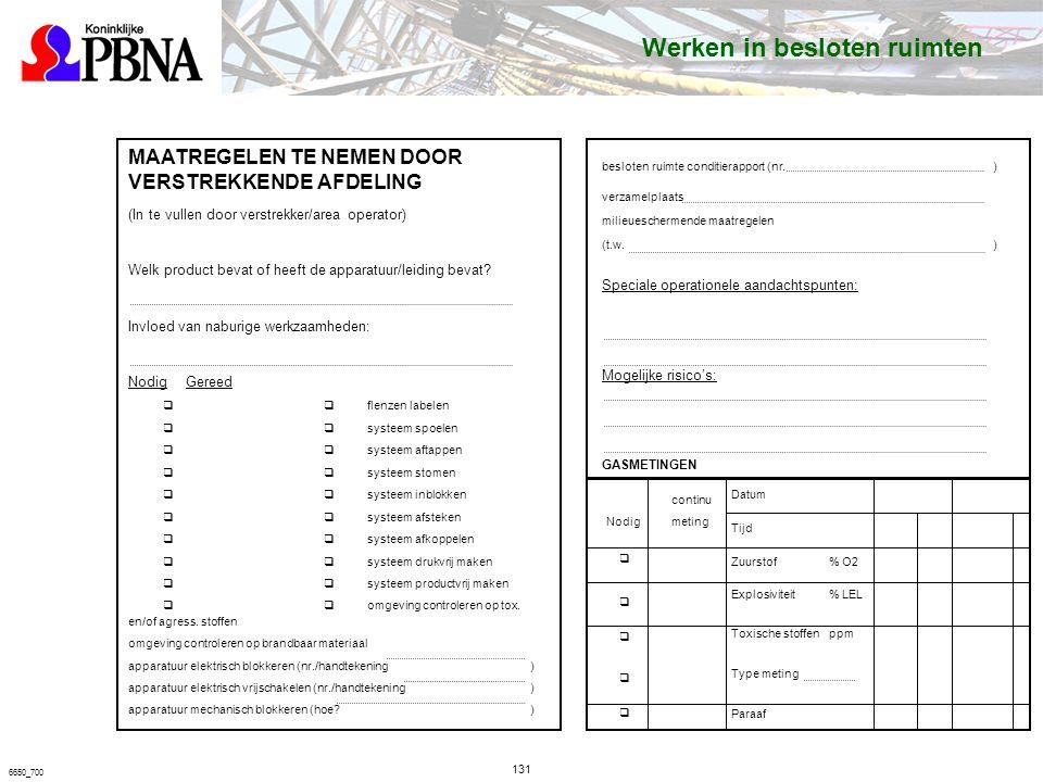 6650_700 MAATREGELEN TE NEMEN DOOR VERSTREKKENDE AFDELING (In te vullen door verstrekker/area operator) Welk product bevat of heeft de apparatuur/leiding bevat.