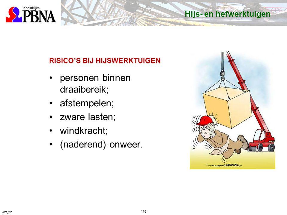 175 6652_700 RISICO'S BIJ HIJSWERKTUIGEN personen binnen draaibereik; afstempelen; zware lasten; windkracht; (naderend) onweer.