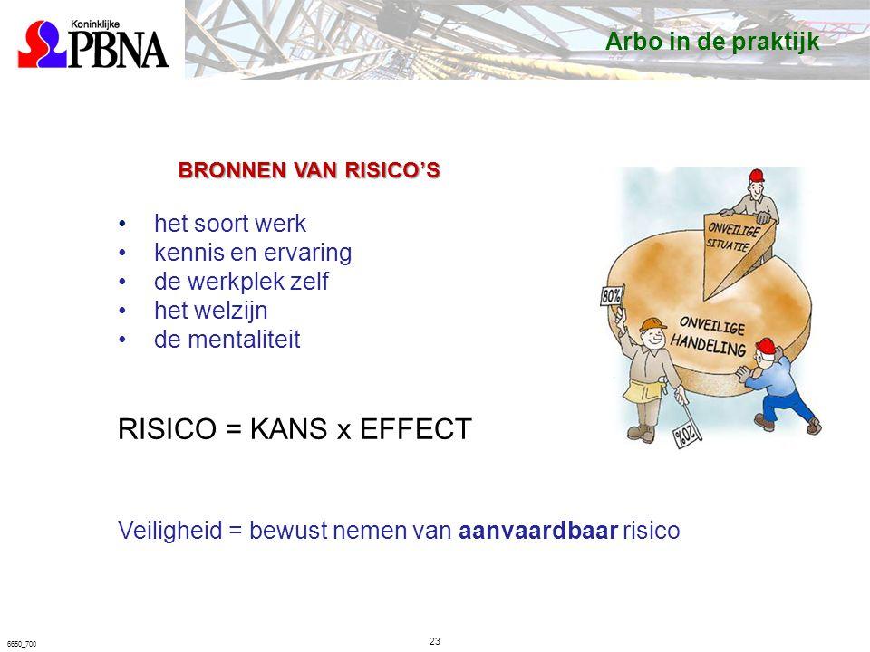 6650_700 BRONNEN VAN RISICO'S het soort werk kennis en ervaring de werkplek zelf het welzijn de mentaliteit RISICO = KANS x EFFECT Veiligheid = bewust nemen van aanvaardbaar risico Arbo in de praktijk 23