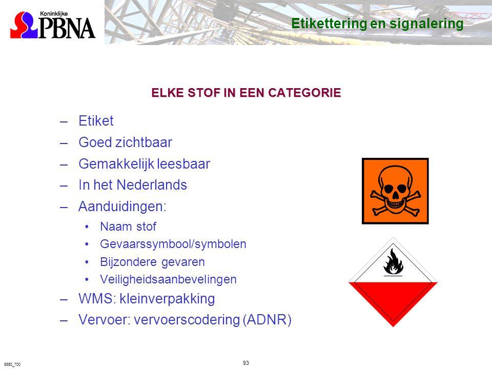 6650_700 ELKE STOF IN EEN CATEGORIE –Etiket –Goed zichtbaar –Gemakkelijk leesbaar –In het Nederlands –Aanduidingen: Naam stof Gevaarssymbool/symbolen Bijzondere gevaren Veiligheidsaanbevelingen –WMS: kleinverpakking –Vervoer: vervoerscodering (ADNR) Etikettering en signalering 93