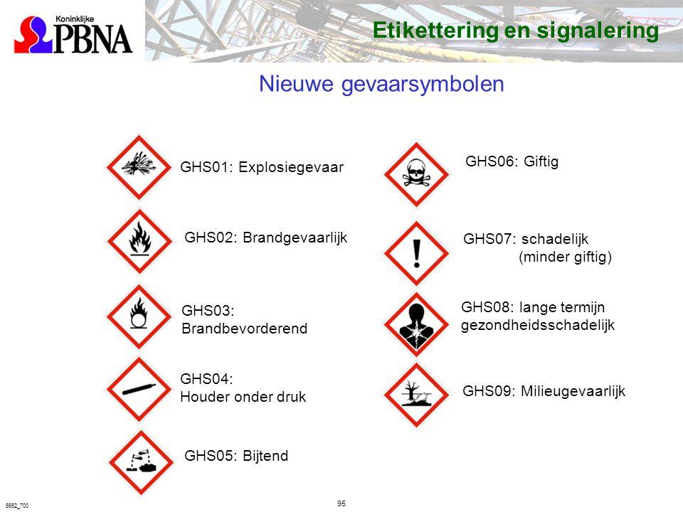 95 6652_700 Nieuwe gevaarsymbolen GHS01: Explosiegevaar GHS02: Brandgevaarlijk GHS03: Brandbevorderend GHS04: Houder onder druk GHS06: Giftig GHS05: Bijtend GHS07: schadelijk (minder giftig) GHS08: lange termijn gezondheidsschadelijk GHS09: Milieugevaarlijk Etikettering en signalering