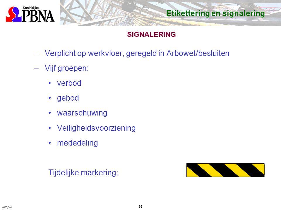 6650_700 SIGNALERING –Verplicht op werkvloer, geregeld in Arbowet/besluiten –Vijf groepen: verbod gebod waarschuwing Veiligheidsvoorziening mededeling Tijdelijke markering: Etikettering en signalering 99