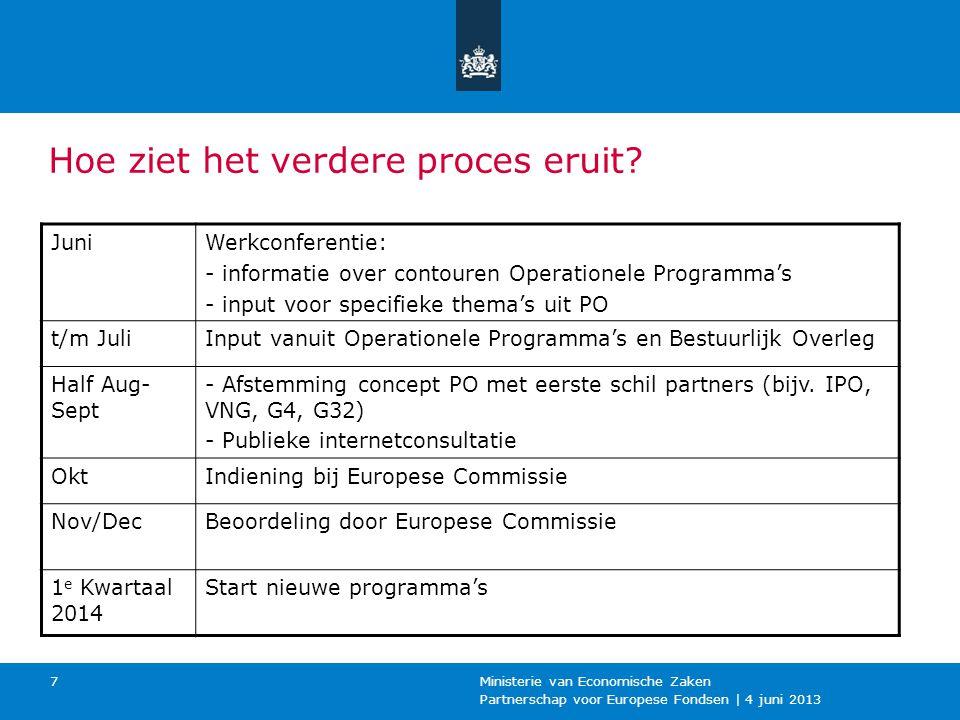 Partnerschap voor Europese Fondsen | 4 juni 2013 Ministerie van Economische Zaken 7 Hoe ziet het verdere proces eruit? JuniWerkconferentie: - informat