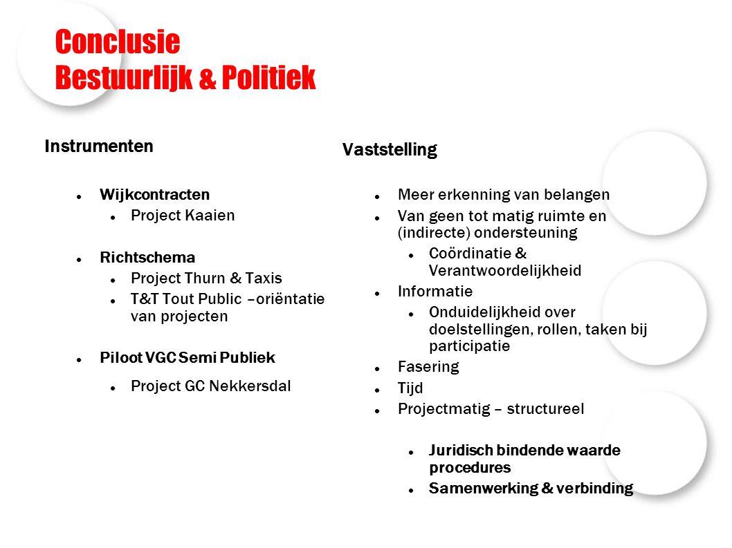 Conclusie Bestuurlijk & Politiek Instrumenten Wijkcontracten Project Kaaien Richtschema Project Thurn & Taxis T&T Tout Public –oriëntatie van projecten Piloot VGC Semi Publiek Project GC Nekkersdal Vaststelling Meer erkenning van belangen Van geen tot matig ruimte en (indirecte) ondersteuning Coördinatie & Verantwoordelijkheid Informatie Onduidelijkheid over doelstellingen, rollen, taken bij participatie Fasering Tijd Projectmatig – structureel Juridisch bindende waarde procedures Samenwerking & verbinding