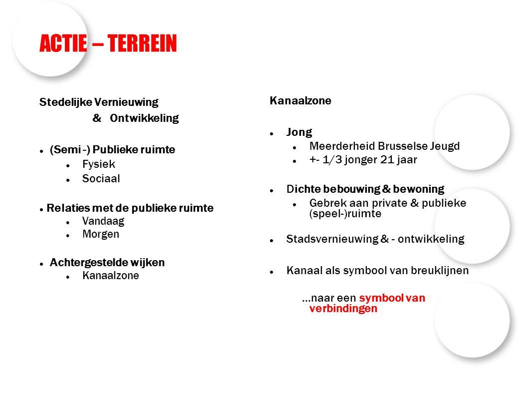 ACTIE – TERREIN Kanaalzone Jong Meerderheid Brusselse Jeugd +- 1/3 jonger 21 jaar Dichte bebouwing & bewoning Gebrek aan private & publieke (speel-)ruimte Stadsvernieuwing & - ontwikkeling Kanaal als symbool van breuklijnen...naar een symbool van verbindingen Stedelijke Vernieuwing & Ontwikkeling (Semi -) Publieke ruimte Fysiek Sociaal Relaties met de publieke ruimte Vandaag Morgen Achtergestelde wijken Kanaalzone