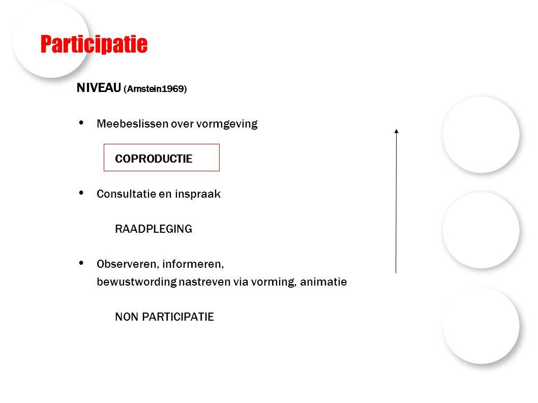 Participatie NIVEAU (Arnstein1969) Meebeslissen over vormgeving COPRODUCTIE Consultatie en inspraak RAADPLEGING Observeren, informeren, bewustwording nastreven via vorming, animatie NON PARTICIPATIE