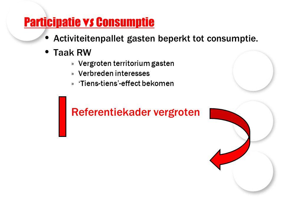 Participatie VS Consumptie Activiteitenpallet gasten beperkt tot consumptie. Taak RW »Vergroten territorium gasten »Verbreden interesses »'Tiens-tiens