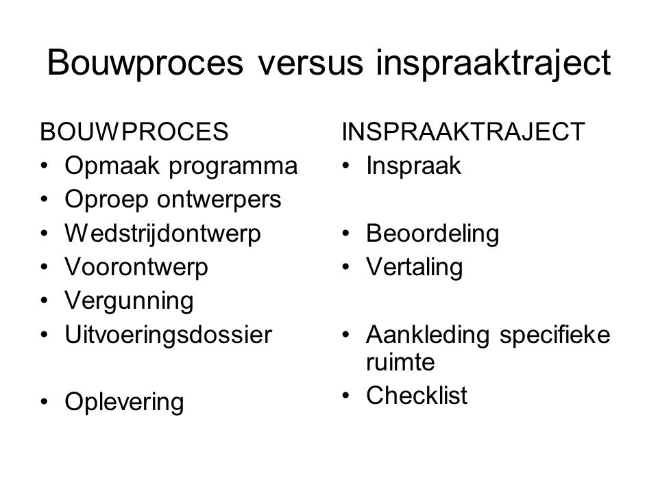 Bouwproces versus inspraaktraject BOUWPROCES Opmaak programma Oproep ontwerpers Wedstrijdontwerp Voorontwerp Vergunning Uitvoeringsdossier Oplevering INSPRAAKTRAJECT Inspraak Beoordeling Vertaling Aankleding specifieke ruimte Checklist