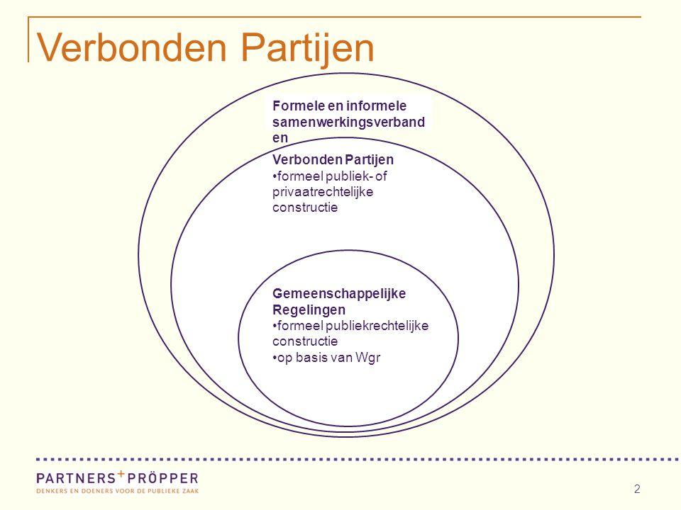 2 Formele en informele samenwerkingsverband en Verbonden Partijen formeel publiek- of privaatrechtelijke constructie Gemeenschappelijke Regelingen formeel publiekrechtelijke constructie op basis van Wgr