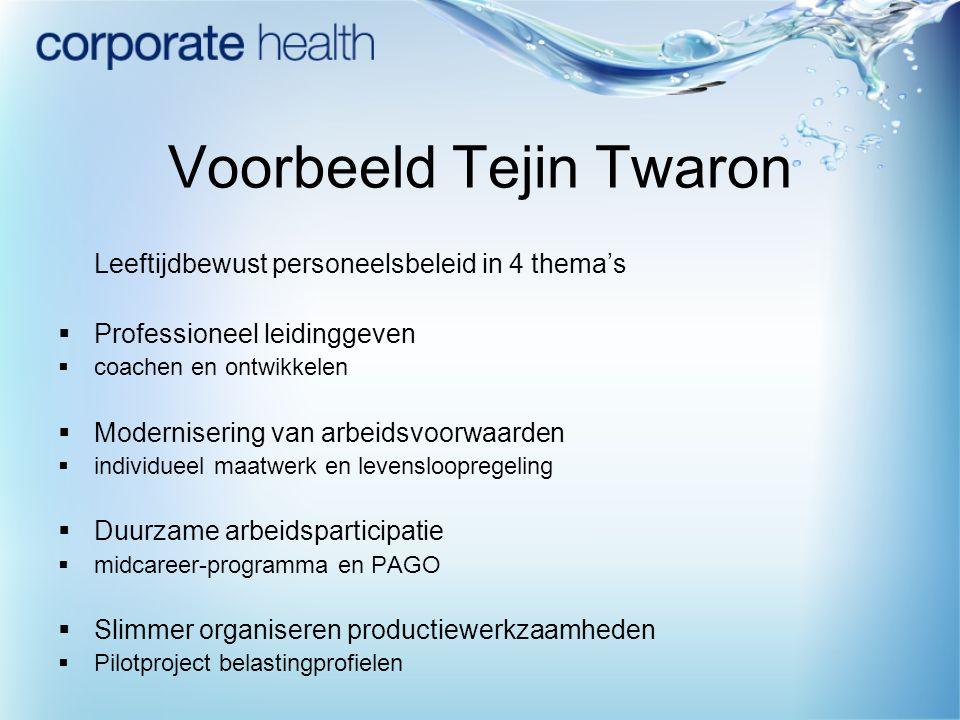 Voorbeeld Tejin Twaron Leeftijdbewust personeelsbeleid in 4 thema's  Professioneel leidinggeven  coachen en ontwikkelen  Modernisering van arbeidsv