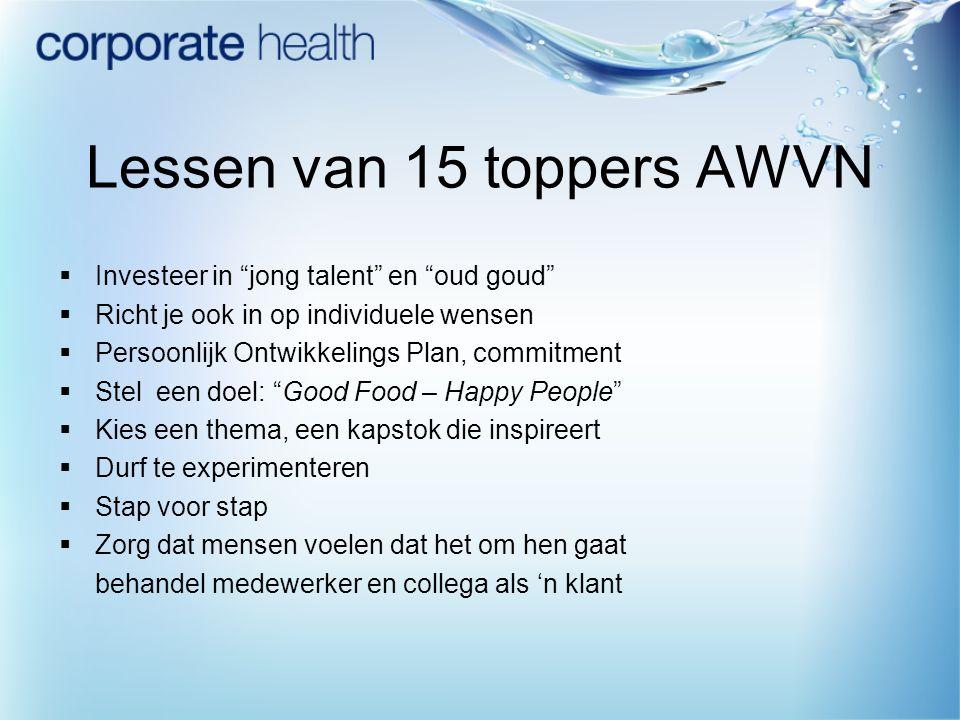 """Lessen van 15 toppers AWVN  Investeer in """"jong talent"""" en """"oud goud""""  Richt je ook in op individuele wensen  Persoonlijk Ontwikkelings Plan, commit"""