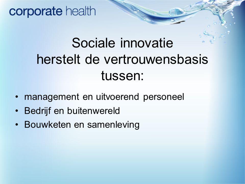 Sociale innovatie herstelt de vertrouwensbasis tussen: management en uitvoerend personeel Bedrijf en buitenwereld Bouwketen en samenleving