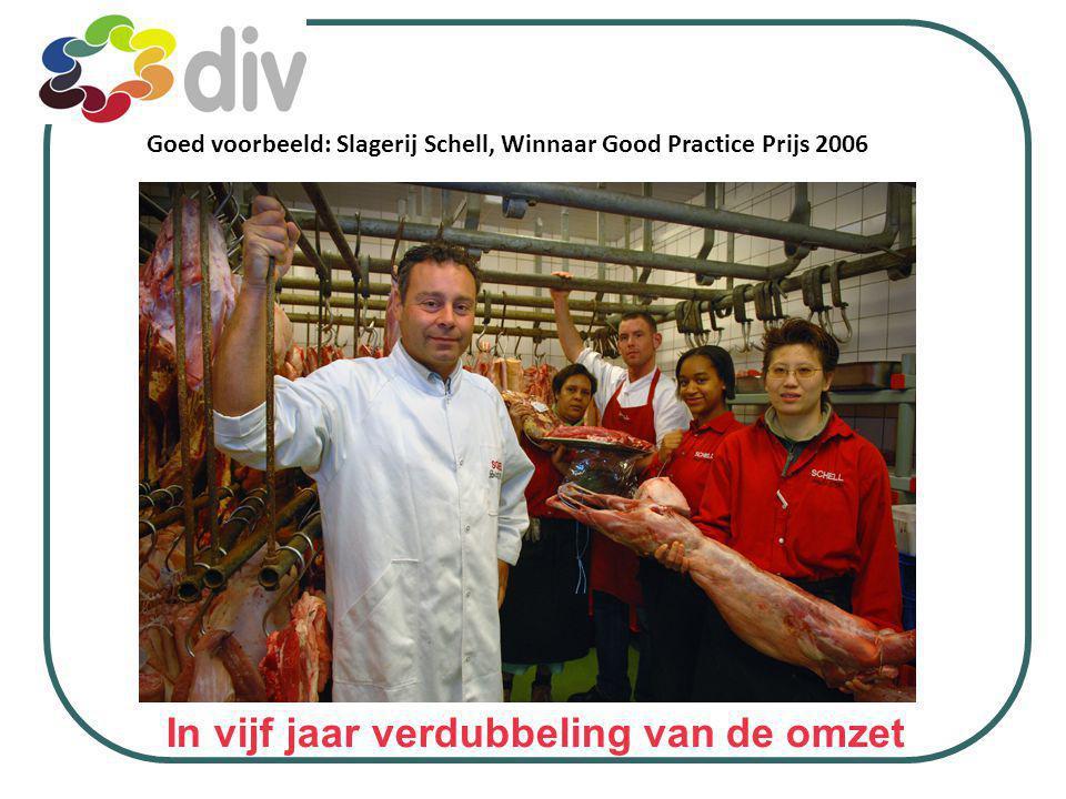 Goed voorbeeld: Slagerij Schell, Winnaar Good Practice Prijs 2006 In vijf jaar verdubbeling van de omzet