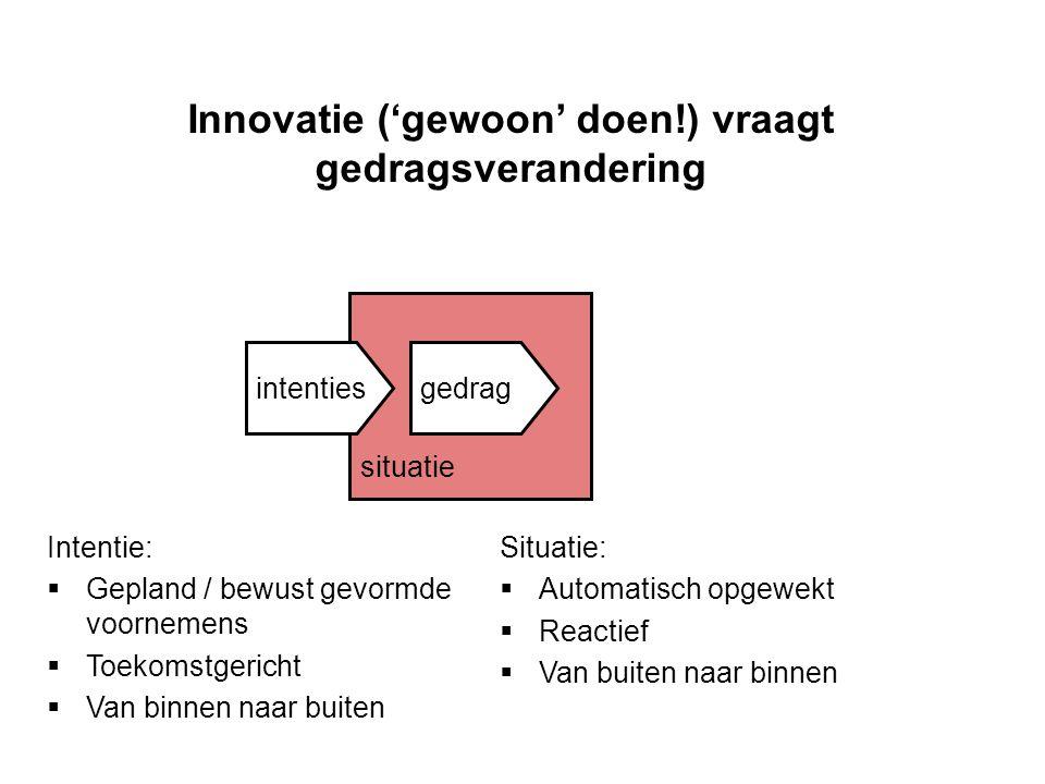 Intentie:  Gepland / bewust gevormde voornemens  Toekomstgericht  Van binnen naar buiten Situatie:  Automatisch opgewekt  Reactief  Van buiten naar binnen situatie gedragintenties Innovatie ('gewoon' doen!) vraagt gedragsverandering