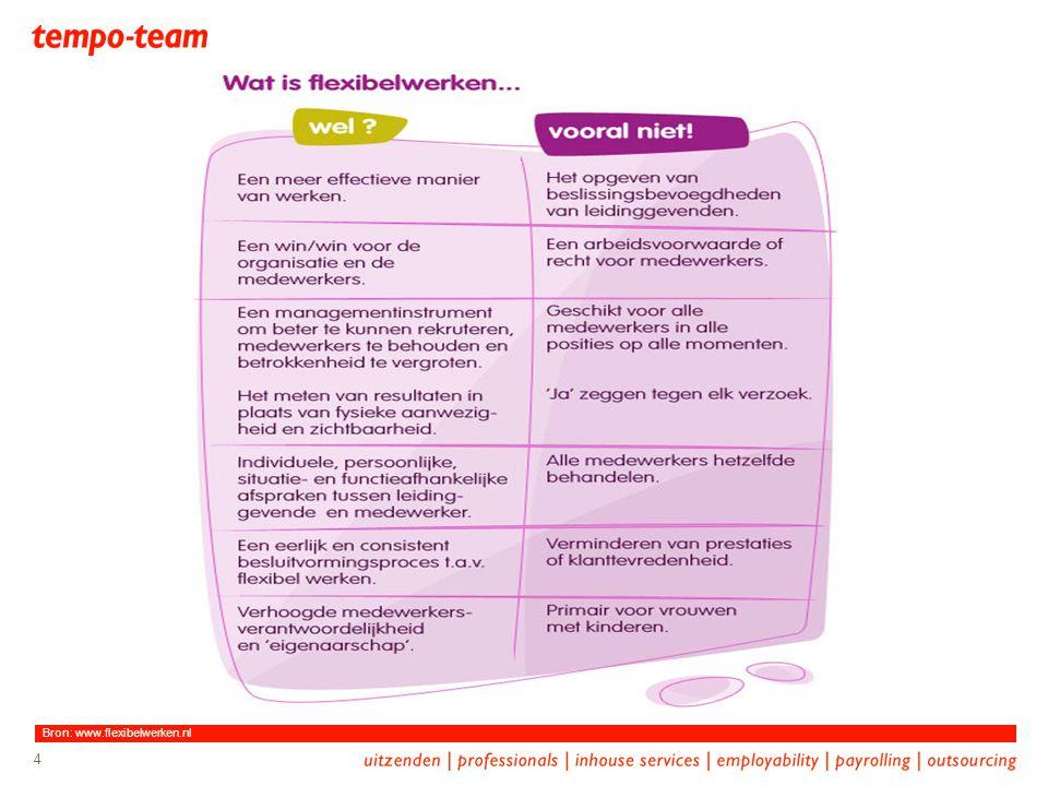 4 Bron: www.flexibelwerken.nl