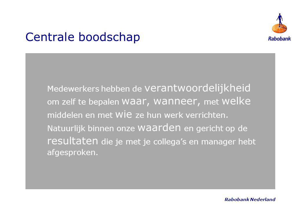 Rabobank Nederland Doelstellingen Aantoonbaar meer tevredenheid en klantgerichtheid Meer en doelgericht samenwerken Coachend leiderschap Toegenomen resultaatgerichtheid
