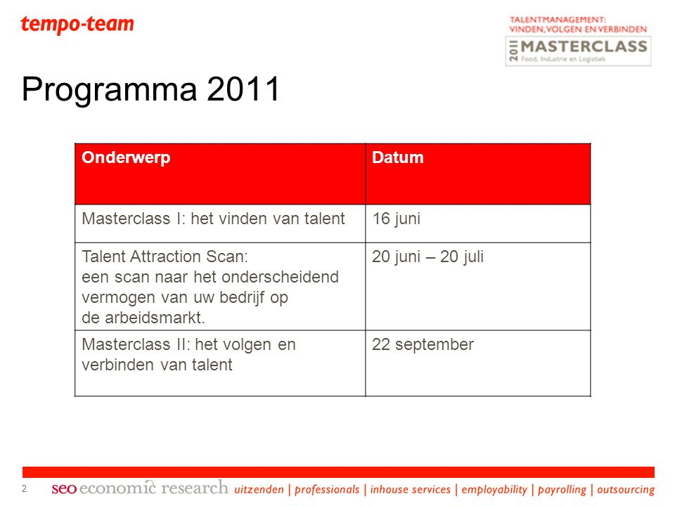 2 Programma 2011 OnderwerpDatum Masterclass I: het vinden van talent16 juni Talent Attraction Scan: een scan naar het onderscheidend vermogen van uw b